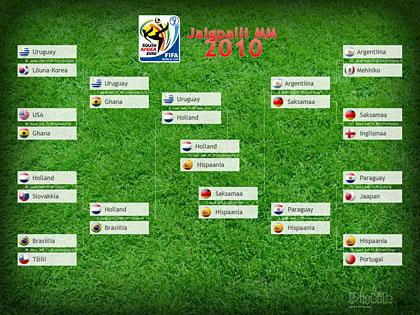 Jalgpalli MM 2010 finaali taustapilt